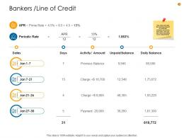 Business Analysis Methodology Bankers Line Of Credit Ppt Professional Layouts