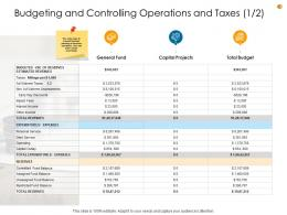Business Analysis Methodology Budgeting And Controlling Operations And Taxes General Ppt Inspiration Samples