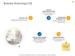 Business Analysis Methodology Business Financing Purchase Ppt Pictures Information