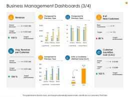 Business Analysis Methodology Business Management Dashboards Customer Ppt Infographics Infographics