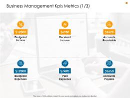 Business Analysis Methodology Business Management Kpis Metrics Accounts Ppt Pictures Gridlines