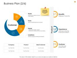 Business Analysis Methodology Business Plan Fears Ppt Gallery Aids