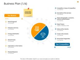 Business Analysis Methodology Business Plan Pricing Ppt Gallery Graphics Example