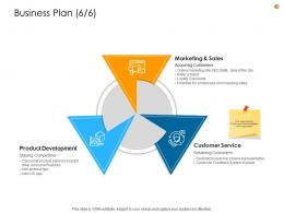 Business Analysis Methodology Business Plan Sales Ppt Show Graphic Images
