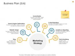 Business Analysis Methodology Business Plan Social Ppt Layouts Graphics Tutorials