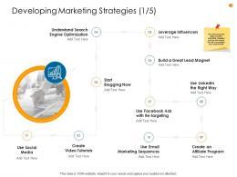 Business Analysis Methodology Developing Marketing Strategies Build Ppt Inspiration Clipart