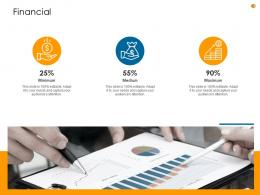 Business Analysis Methodology Financial Ppt Outline Styles
