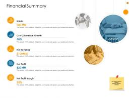 Business Analysis Methodology Financial Summary Ppt Styles Designs Download