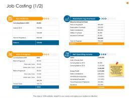 Business Analysis Methodology Job Costing Progress Ppt Model Information