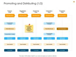 Business Analysis Methodology Promoting And Distributing Warehouse Ppt Model Information