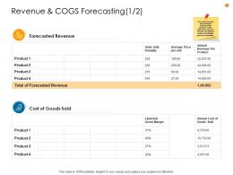 Business Analysis Methodology Revenue And Cogs Forecasting Price Ppt Model Format