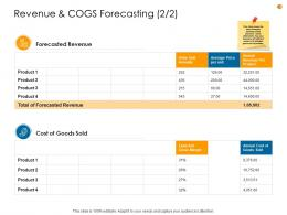 Business Analysis Methodology Revenue And Cogs Forecasting Revenue Ppt Layouts Samples