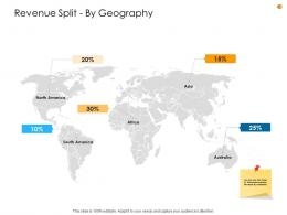 Business Analysis Methodology Revenue Split By Geography Ppt File Tips