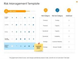 Business Analysis Methodology Risk Management Template Ppt Model Graphics Pictures