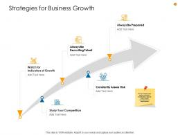 Business Analysis Methodology Strategies For Business Growth Ppt Model Slide