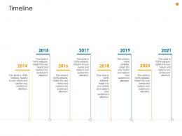 Business Analysis Methodology Timeline Ppt Model Show