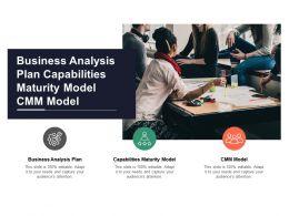 Business Analysis Plan Capabilities Maturity Model Cmm Model Cpb