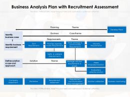Business Analysis Plan With Recruitment Assessment