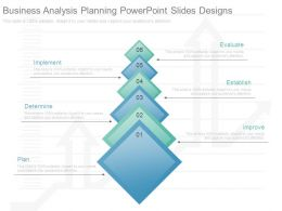 Business Analysis Planning Powerpoint Slides Designs