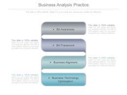 business_analysis_practice_ppt_powerpoint_ideas_Slide01