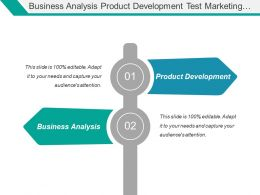 Business Analysis Product Development Test Marketing Product Design