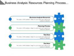 Business Analysis Resources Planning Process Product Strategy Development Cpb