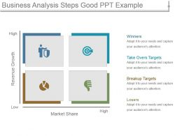 Business Analysis Steps Good Ppt Example
