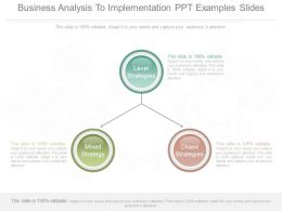 Business Analysis To Implementation Ppt Examples Slides