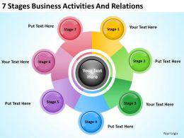 Business Analyst Diagrams Activities And Relations Powerpoint Templates PPT Backgrounds For Slides