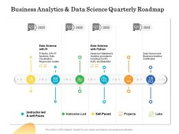 Business Analytics And Data Science Quarterly Roadmap