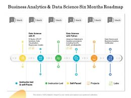 Business Analytics And Data Science Six Months Roadmap