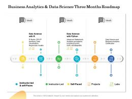 Business Analytics And Data Science Three Months Roadmap
