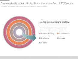 Business Analytics And Unified Communications Good Ppt Example