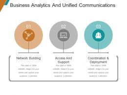 Business Analytics And Unified Communications Ppt Design