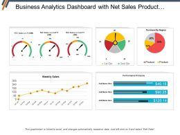 Business Analytics Dashboard With Net Sales Product Inventory Purchases And Performance