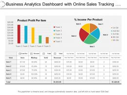 Business Analytics Dashboard With Online Sales Tracking And Product Profit Per Unit