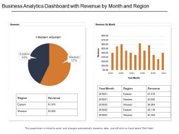 Business Analytics Dashboard With Revenue By Month And Region