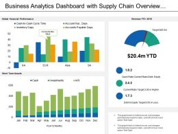 Business Analytics Dashboard With Supply Chain Overview And Sales In Unit Price Increase Or Decrease