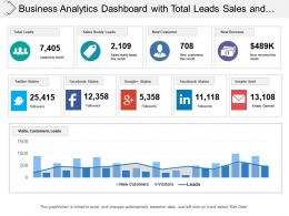 Business Analytics Dashboard With Total Leads Sales And New Customers