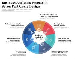 Business Analytics Process In Seven Part Circle Design