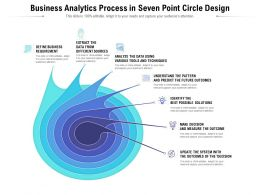 Business Analytics Process In Seven Point Circle Design