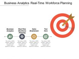 Business Analytics Real Time Workforce Planning Sales Enablement Cpb