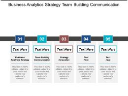 Business Analytics Strategy Team Building Communication Strategy Innovation Cpb