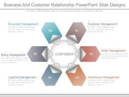 Business And Customer Relationship Powerpoint Slide Designs