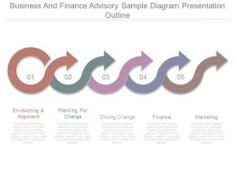 Business And Finance Advisory Sample Diagram Presentation Outline
