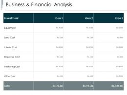 Business And Financial Analysis Employee Cost Ppt Powerpoint Presentation Aids