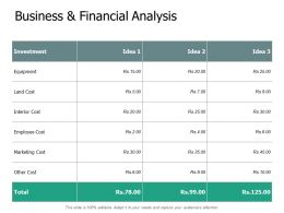 Business And Financial Analysis Investment Ppt Powerpoint Presentation Outline Grid