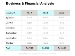 Business And Financial Analysis Marketing Cost Ppt Powerpoint Presentation Outline Mockup