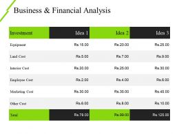 Business And Financial Analysis Powerpoint Slide