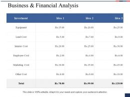 Business And Financial Analysis Ppt Summary Slide Download